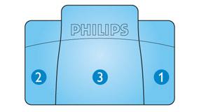 Philips Fußschalter LFH 2320